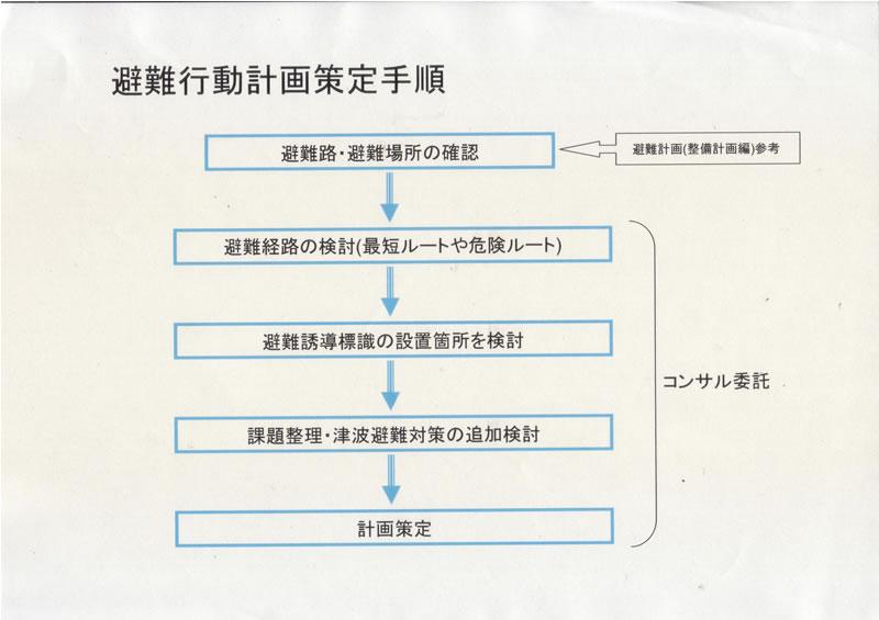 Tunamihinankoudoukeikakuteziun1