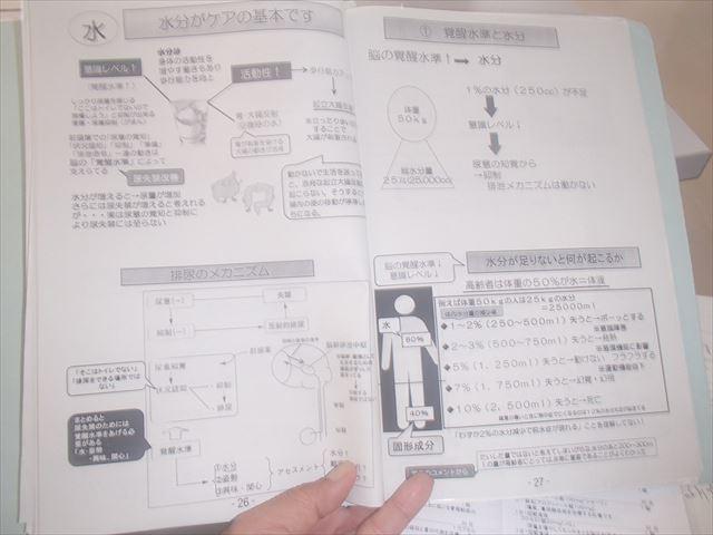 Suibunkeakihon_r