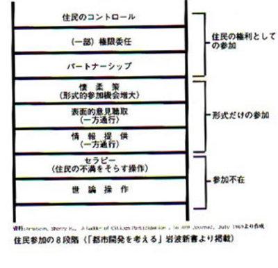 Siminsanka5ehashigodan_4