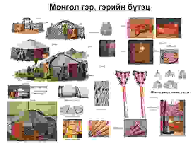 Mongol_ger_r
